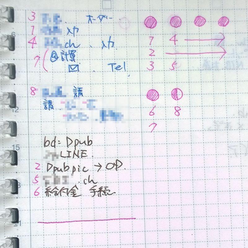 実際に記入した、ほぼ日手帳のデイリーページ