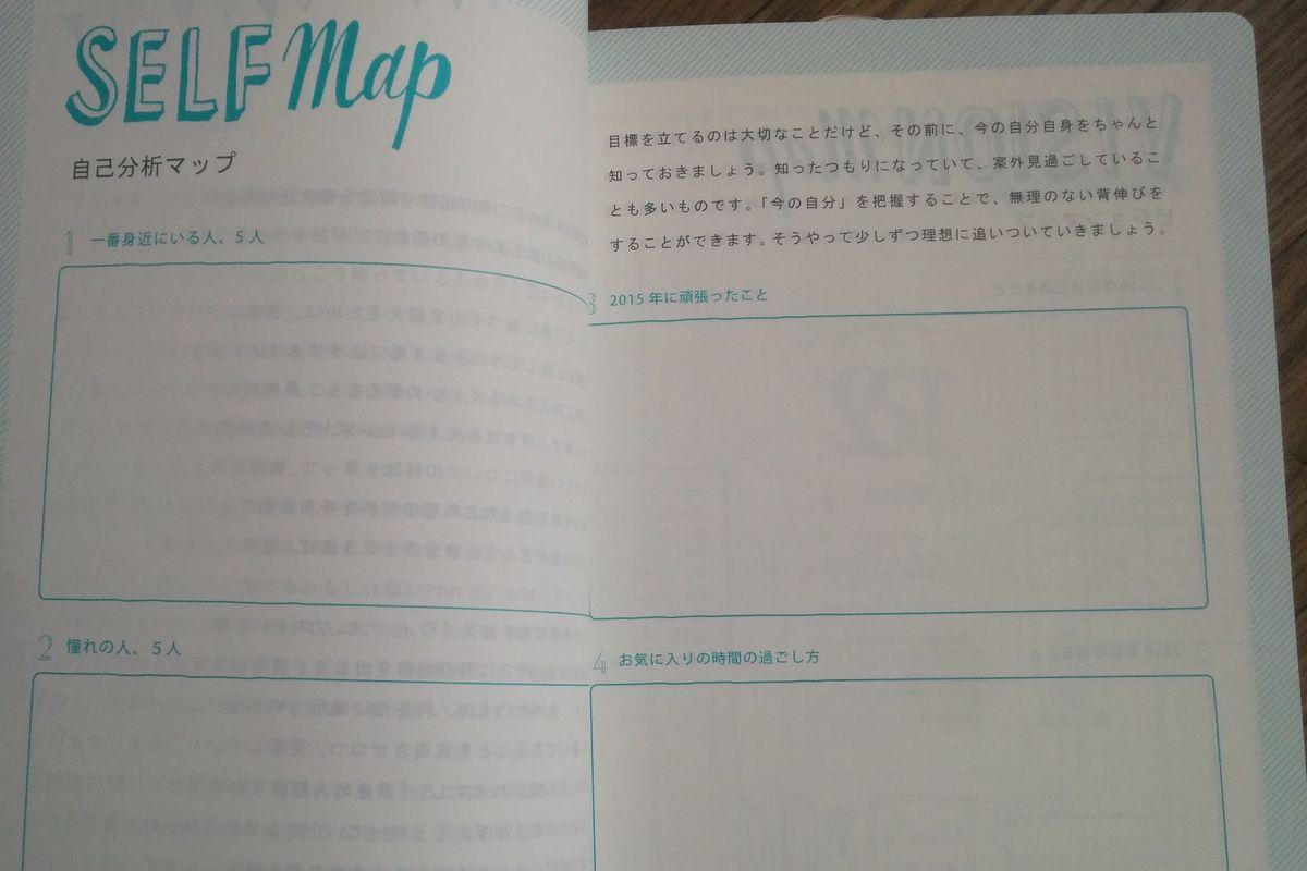 自己分析マップ