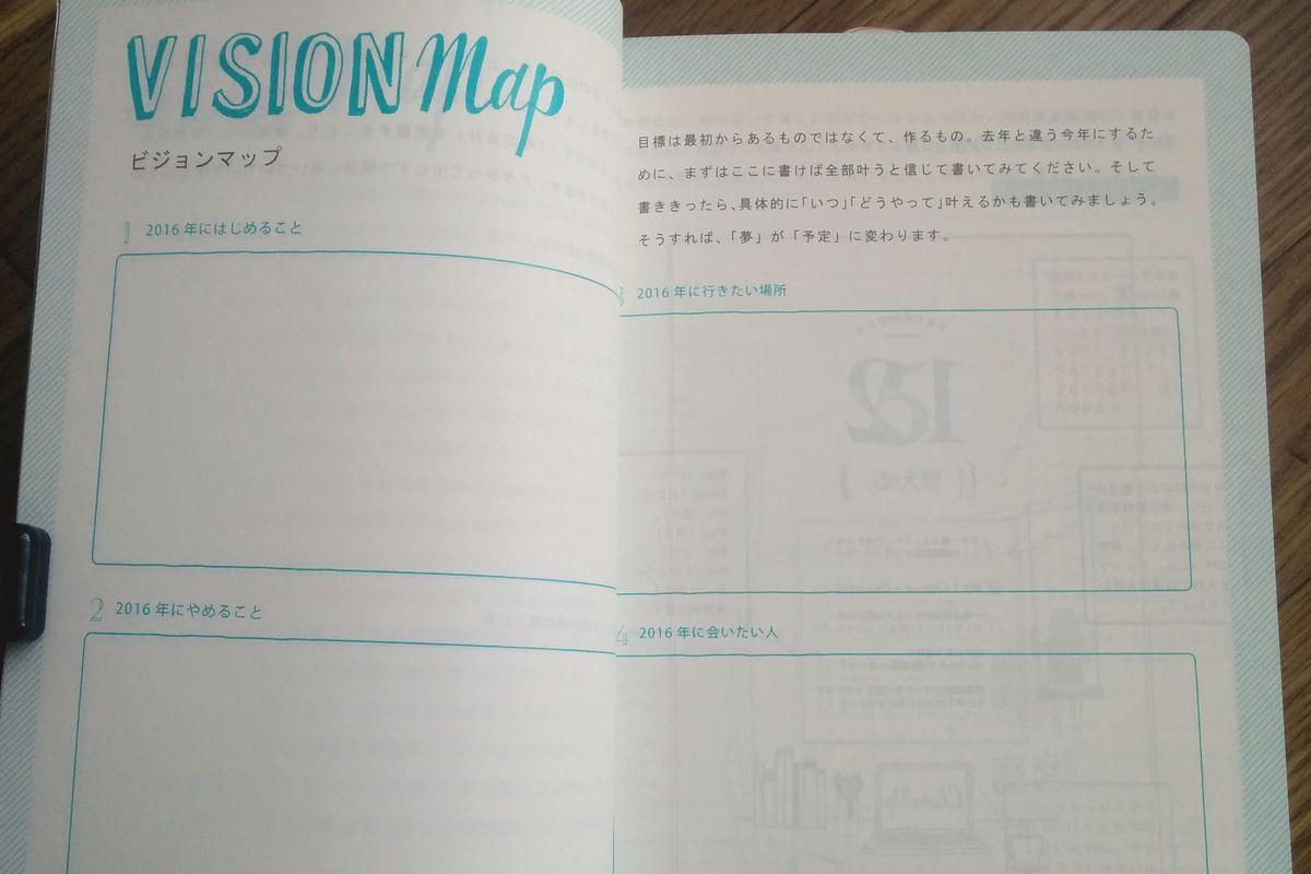 ビジョンマップ