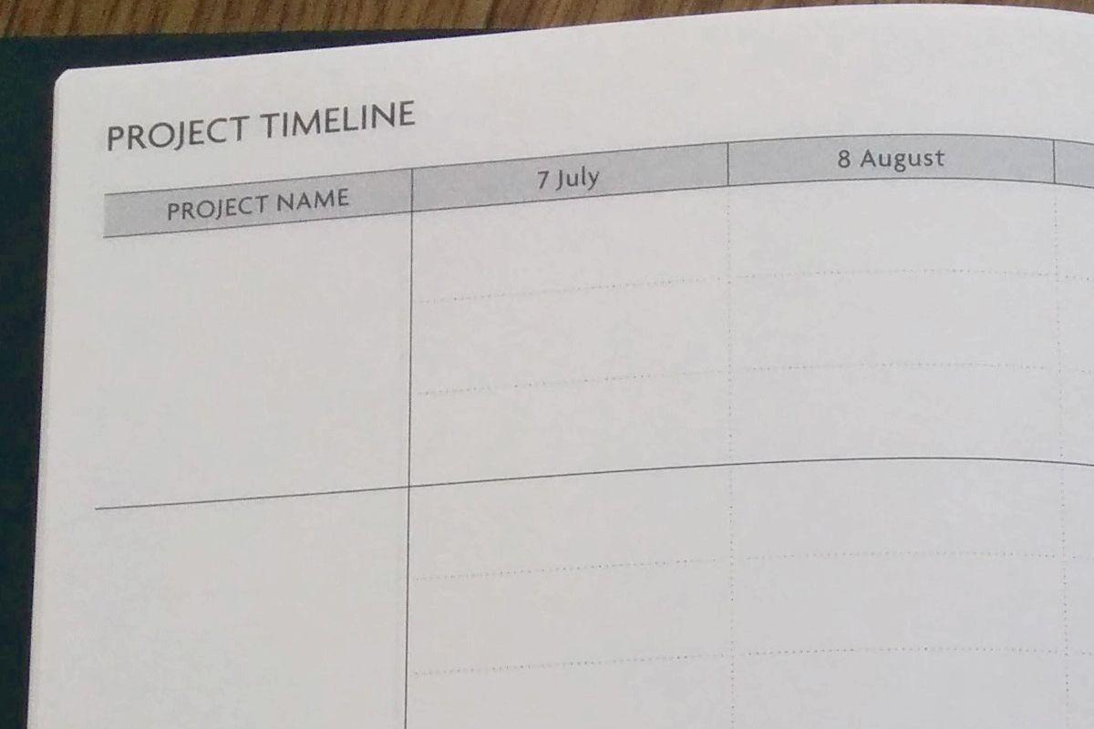 プロジェクトタイムラインに寄った図