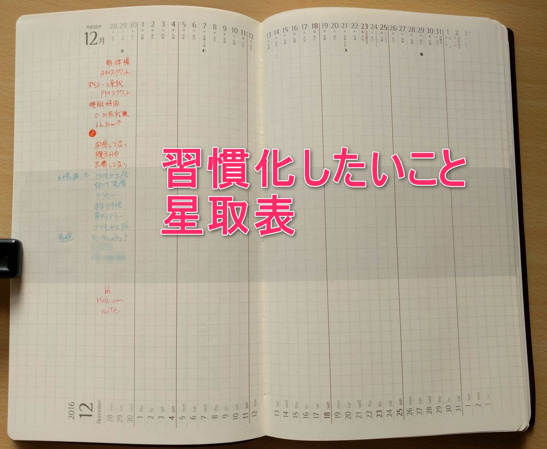 ブラウニーノートの月間ページ