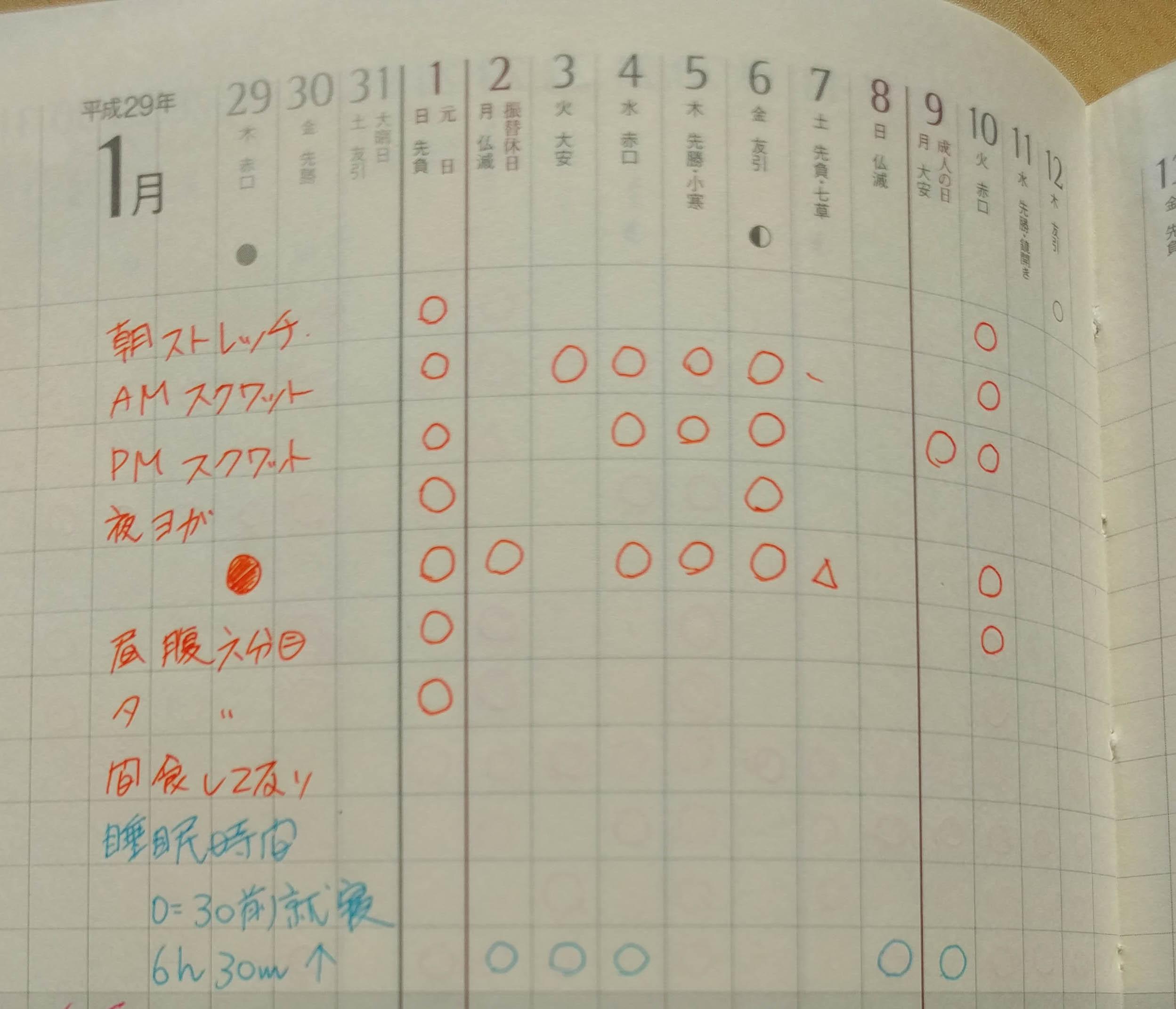 ブラウニー手帳のタテヨコカレンダー